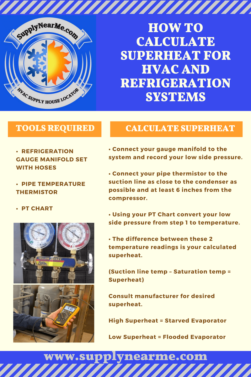 How to calculate superheat for HVAC and refrigeration systems