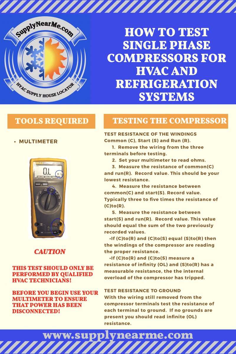 HVAC Supply Near Me - HVAC BASICS: TESTING SINGLE PHASE ... on single phase cooling, 220 volt wiring, air compressor 3 phase starter wiring, single phase breaker, 120 volt contactor wiring, single phase compressor terminals, single phase compressor troubleshooting,